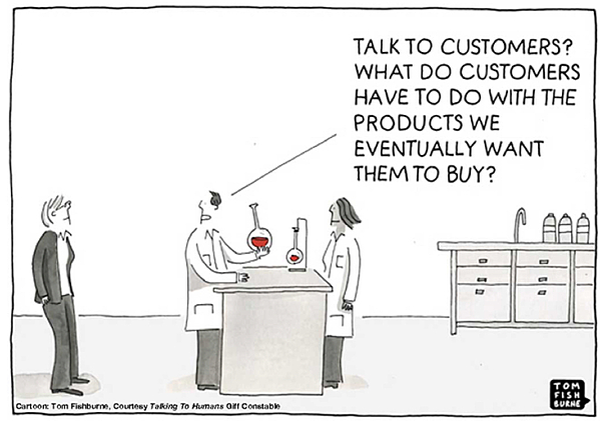 Voice of a Customer (VOC)