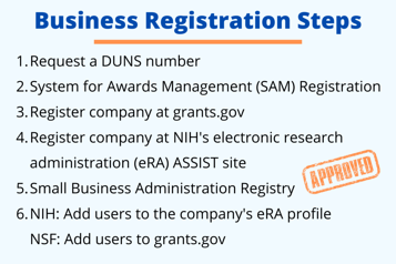 Register your business