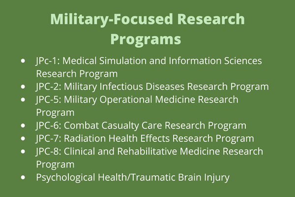 Military Focused Research Programs