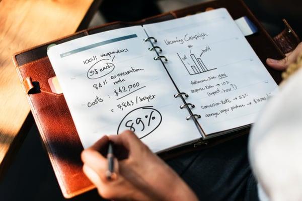 social media marketing costs