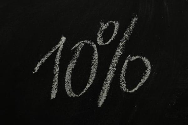 ten percentage chalkboard rate