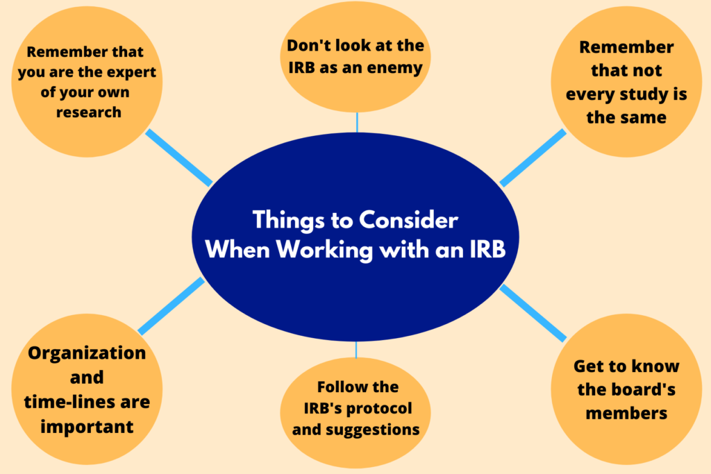 Things to Consider When Working with an IRB